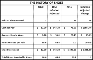shoe-chart-002